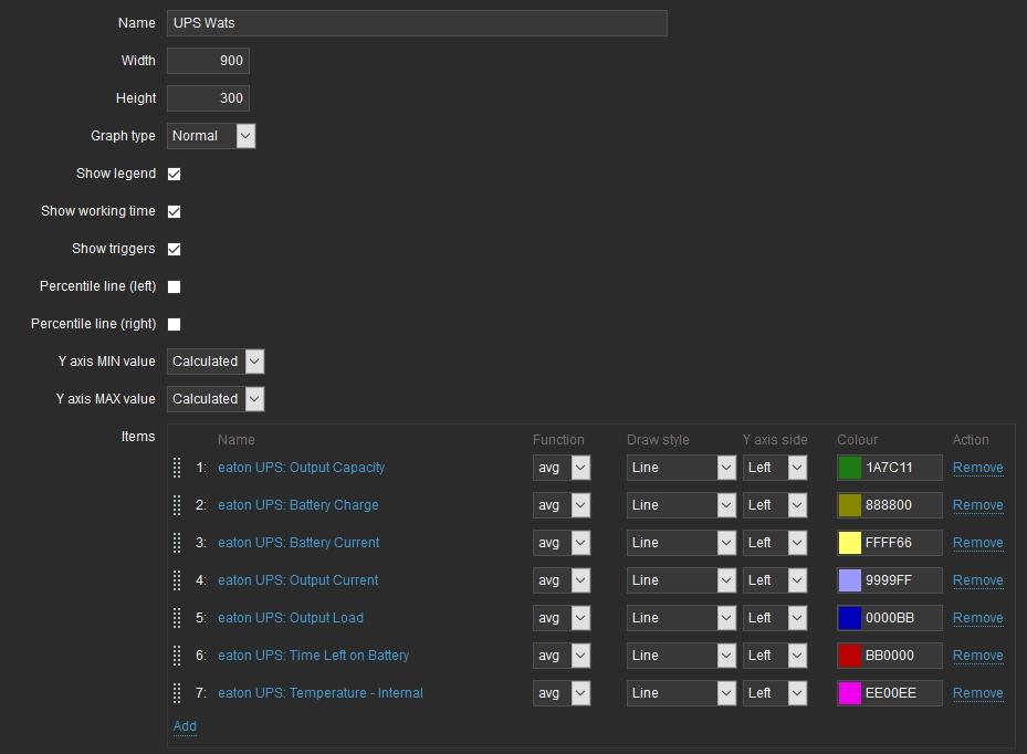Zabbix monitor SNMP: grafico